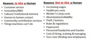 Reasons to Hire Human chart